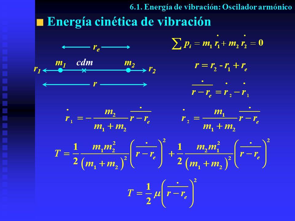 Energía cinética de vibración m1m1 m2m2 r cdm rere r2r2 r1r1 6.1. Energía de vibración: Oscilador armónico