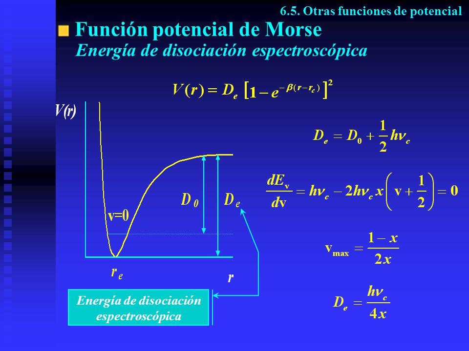 Función potencial de Morse Energía de disociación espectroscópica 6.5. Otras funciones de potencial Energía de disociación espectroscópica