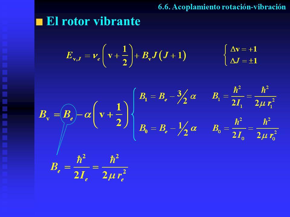 El rotor vibrante 6.6. Acoplamiento rotación-vibración