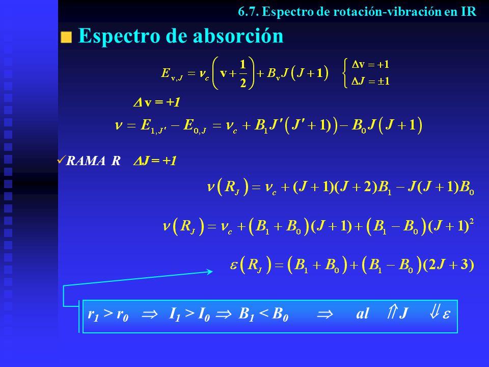 Espectro de absorción R AMA R J = +1 6.7. Espectro de rotación-vibración en IR v = +1 r 1 > r 0 I 1 > I 0 B 1 < B 0 al J