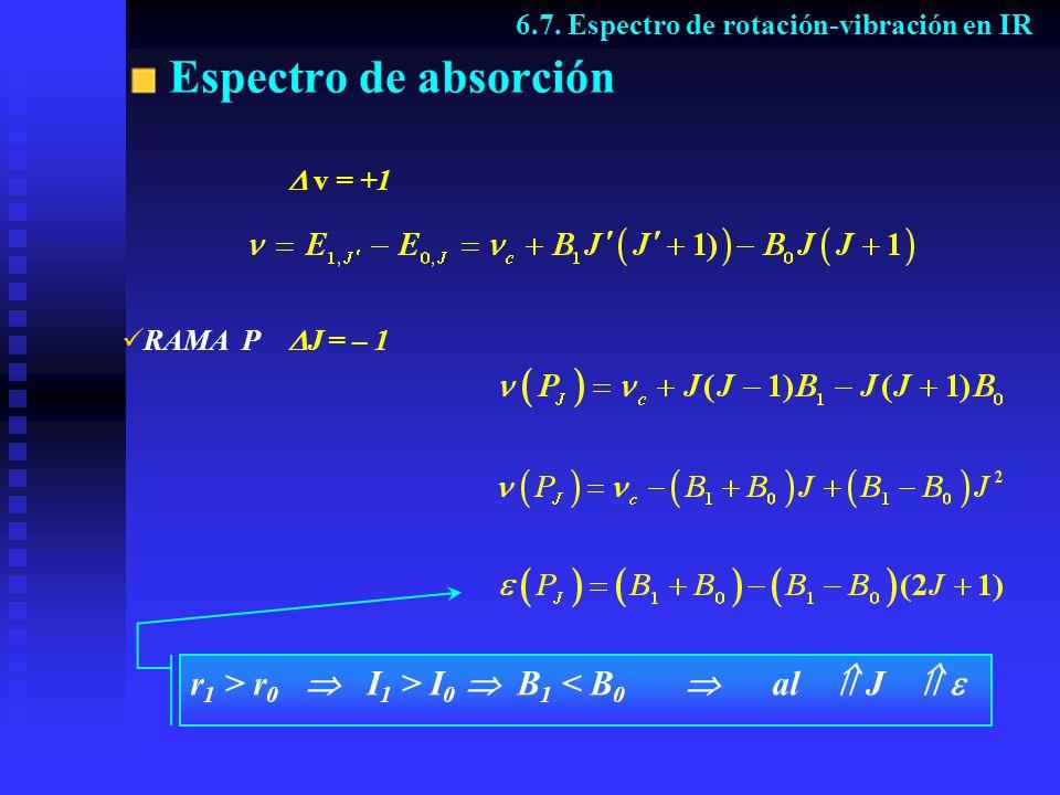Espectro de absorción R AMA P J = – 1 6.7. Espectro de rotación-vibración en IR v = +1 r 1 > r 0 I 1 > I 0 B 1 < B 0 al J