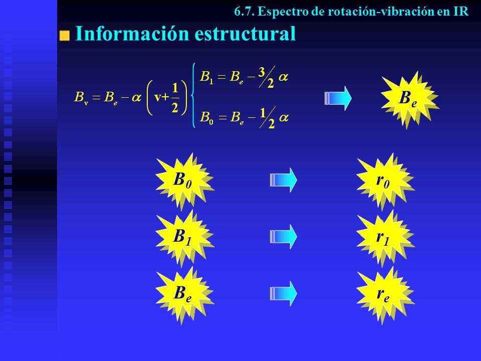 BeBe BeBe Información estructural 6.7. Espectro de rotación-vibración en IR rere rere r0r0 r0r0 r1r1 r1r1 B1B1 B1B1 B0B0 B0B0 BeBe BeBe