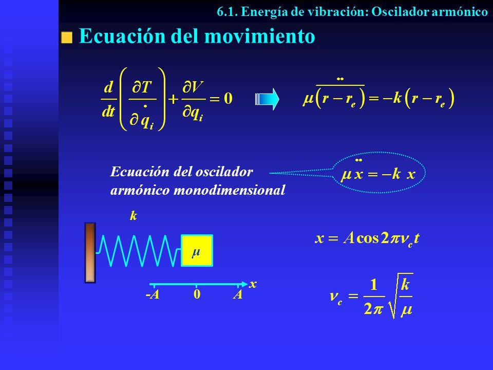 Ecuación del movimiento 6.1. Energía de vibración: Oscilador armónico Ecuación del oscilador armónico monodimensional 0A-A x μ k