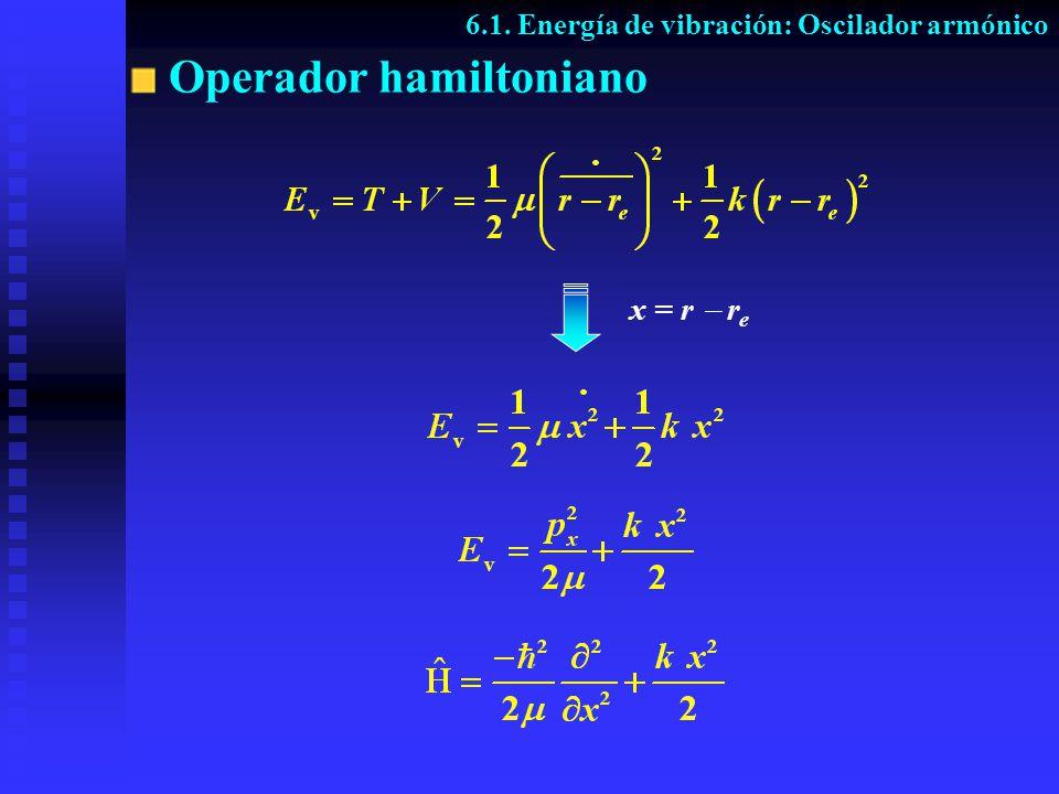 Operador hamiltoniano 6.1. Energía de vibración: Oscilador armónico x = r r e