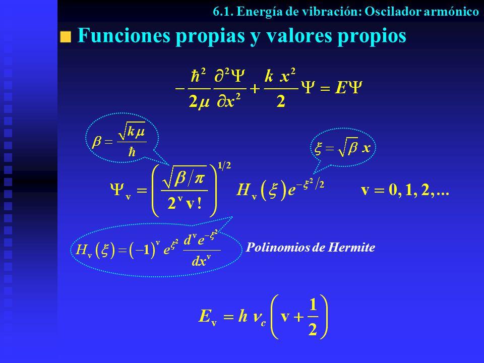Funciones propias y valores propios 6.1. Energía de vibración: Oscilador armónico Polinomios de Hermite