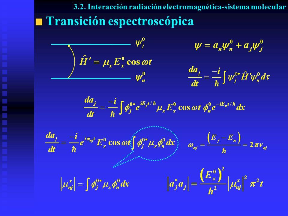 Transición espectroscópica 3.2. Interacción radiación electromagnética-sistema molecular