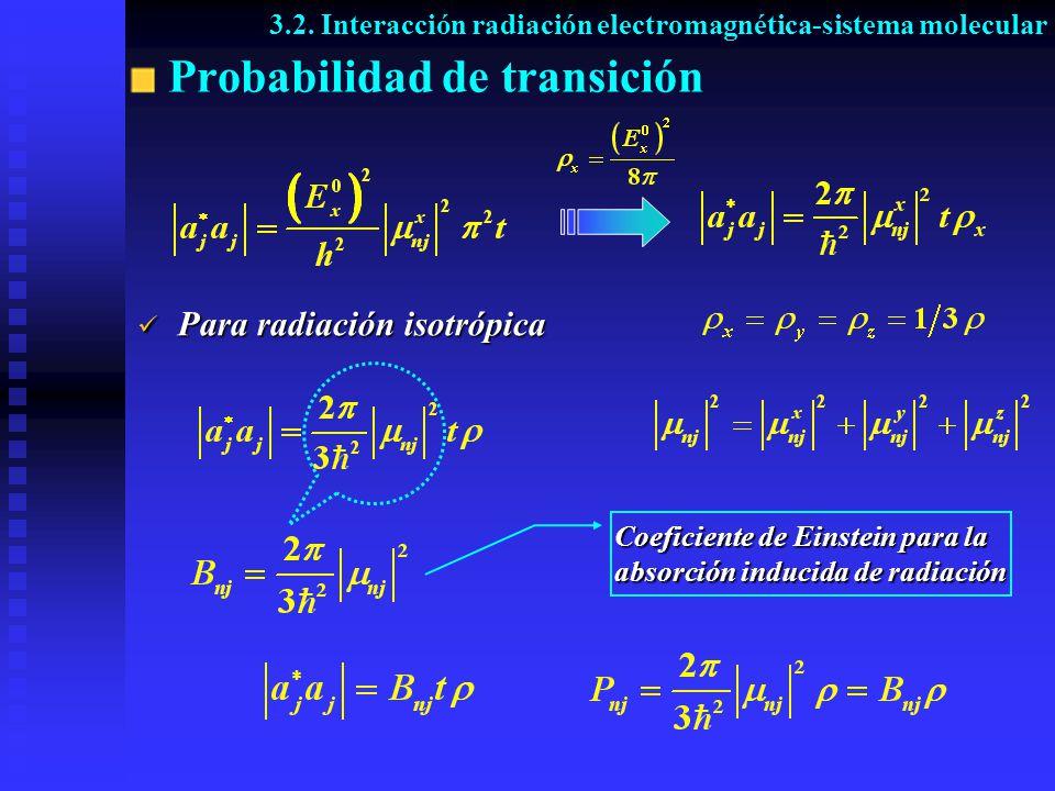 Probabilidad de transición Para radiación isotrópica Para radiación isotrópica Coeficiente de Einstein para la absorción inducida de radiación 3.2. In