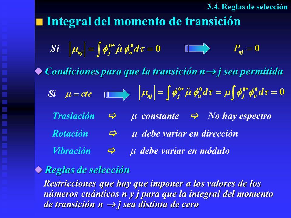 Integral del momento de transición Traslación constante No hay espectro Rotación debe variar en dirección Vibración debe variar en módulo Reglas de se