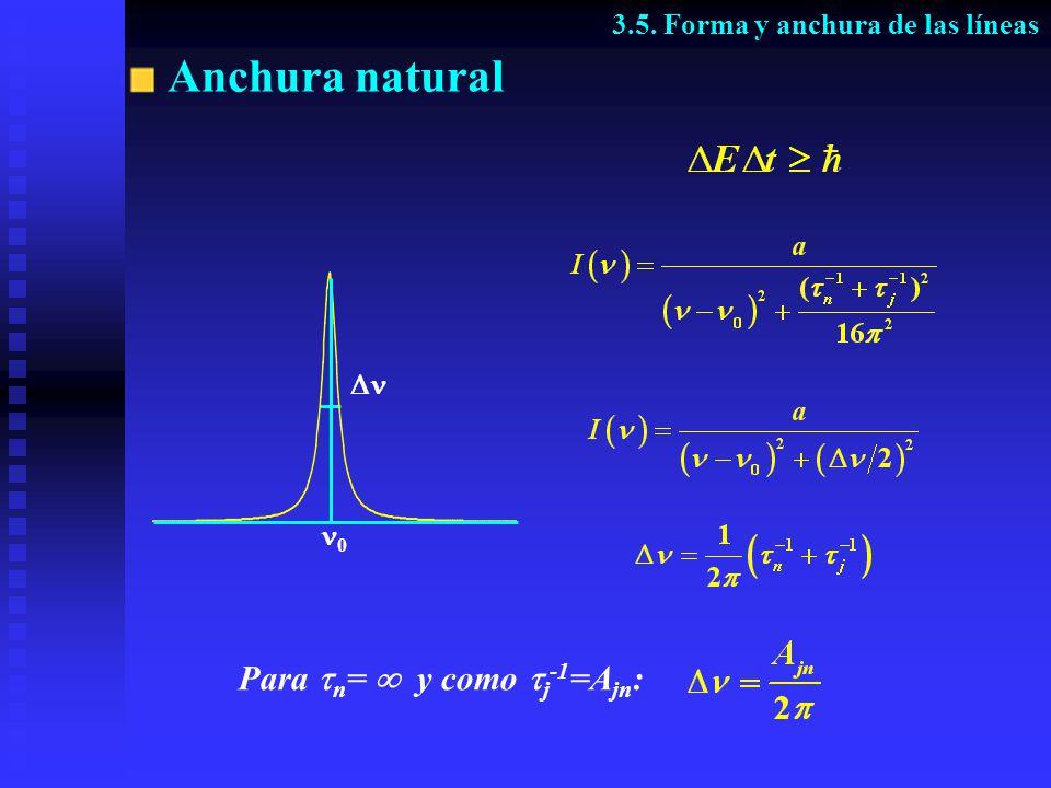 Anchura natural 0 Para n = y como j 1 =A jn : 3.5. Forma y anchura de las líneas