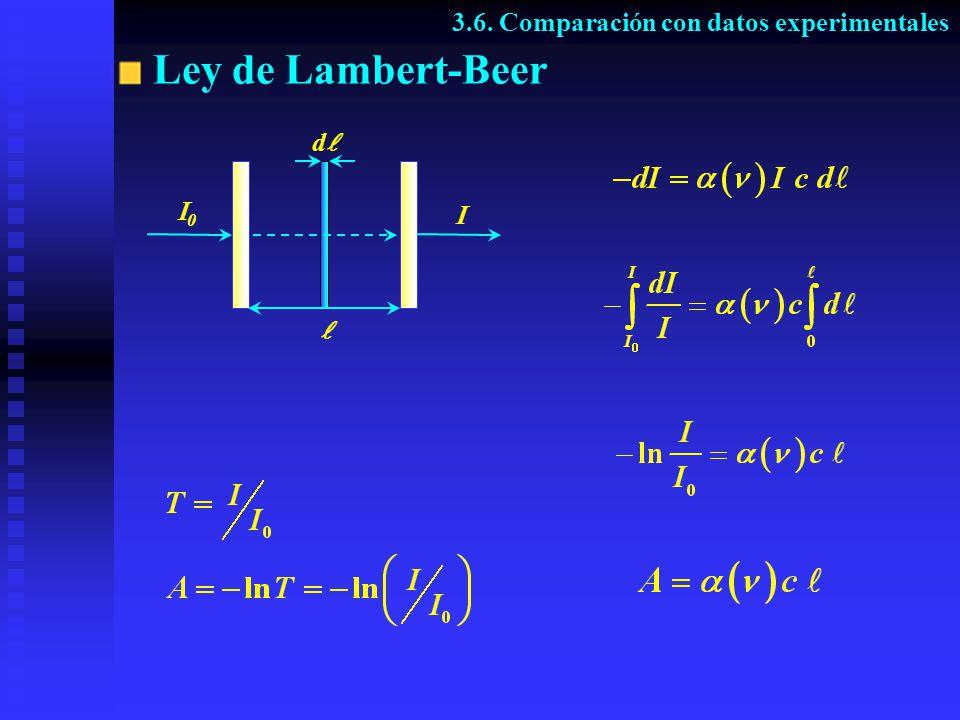 Ley de Lambert-Beer 3.6. Comparación con datos experimentales 0 d