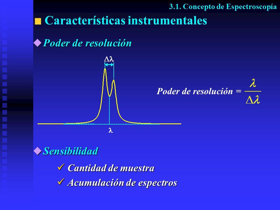 Características instrumentales 3.1. Concepto de Espectroscopía Poder de resolución Poder de resolución Poder de resolución = Sensibilidad Sensibilidad