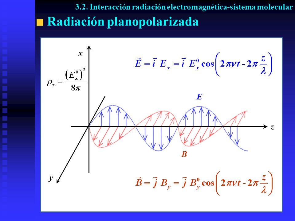 x z y E B 3.2. Interacción radiación electromagnética-sistema molecular Radiación planopolarizada
