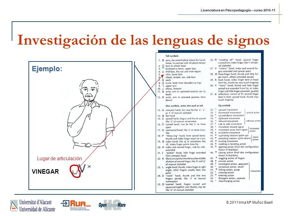 Licenciatura en Psicopedagogía – curso 2010-11 © 2011 Irma Mª Muñoz Baell Investigación de las lenguas de signos Ejemplo: VINEGAR Lugar de articulació