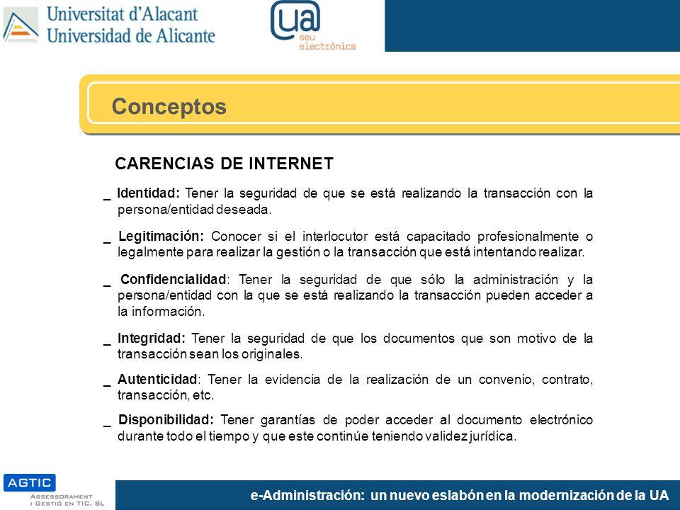 e-Administración: un nuevo eslabón en la modernización de la UA Conceptos _ Identidad: Tener la seguridad de que se está realizando la transacción con la persona/entidad deseada.