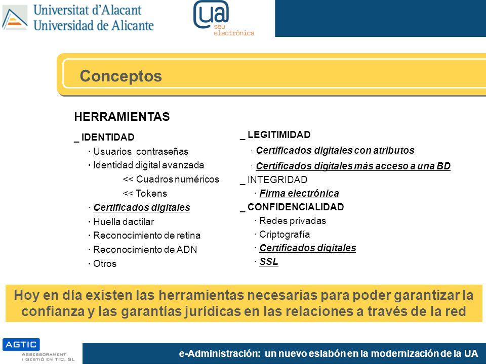 e-Administración: un nuevo eslabón en la modernización de la UA _ IDENTIDAD · Usuarios contraseñas · Identidad digital avanzada << Cuadros numéricos << Tokens · Certificados digitales · Huella dactilar · Reconocimiento de retina · Reconocimiento de ADN · Otros _ LEGITIMIDAD · Certificados digitales con atributos · Certificados digitales más acceso a una BD _ INTEGRIDAD · Firma electrónica _ CONFIDENCIALIDAD · Redes privadas · Criptografía · Certificados digitales · SSL HERRAMIENTAS Hoy en día existen las herramientas necesarias para poder garantizar la confianza y las garantías jurídicas en las relaciones a través de la red Conceptos