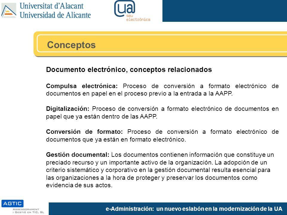 e-Administración: un nuevo eslabón en la modernización de la UA Documento electrónico, conceptos relacionados Compulsa electrónica: Proceso de conversión a formato electrónico de documentos en papel en el proceso previo a la entrada a la AAPP.