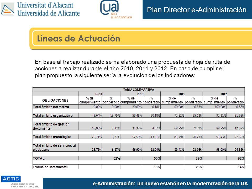 e-Administración: un nuevo eslabón en la modernización de la UA Líneas de Actuación En base al trabajo realizado se ha elaborado una propuesta de hoja de ruta de acciones a realizar durante el año 2010, 2011 y 2012.