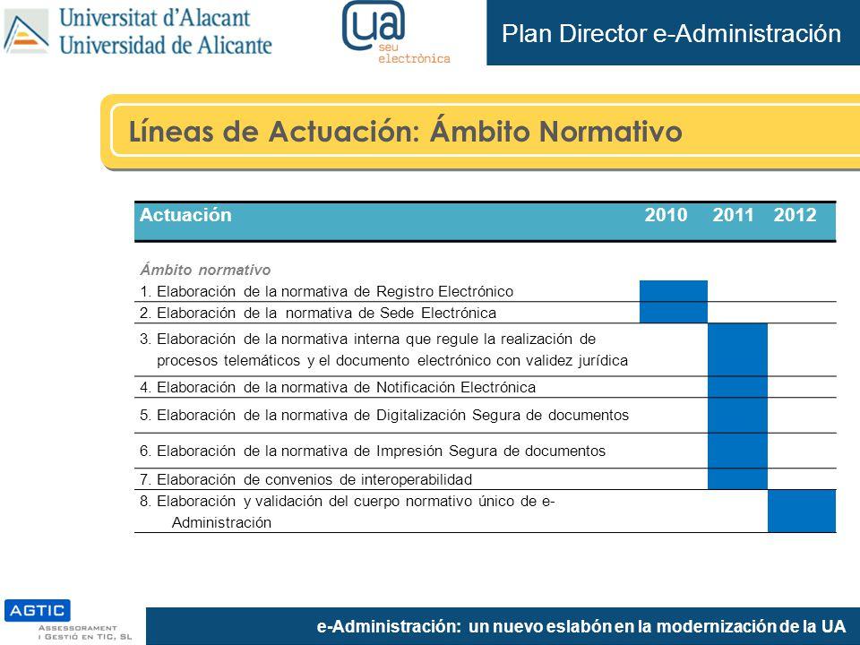 e-Administración: un nuevo eslabón en la modernización de la UA Líneas de Actuación: Ámbito Normativo Plan Director e-Administración Actuación201020112012 Ámbito normativo 1.