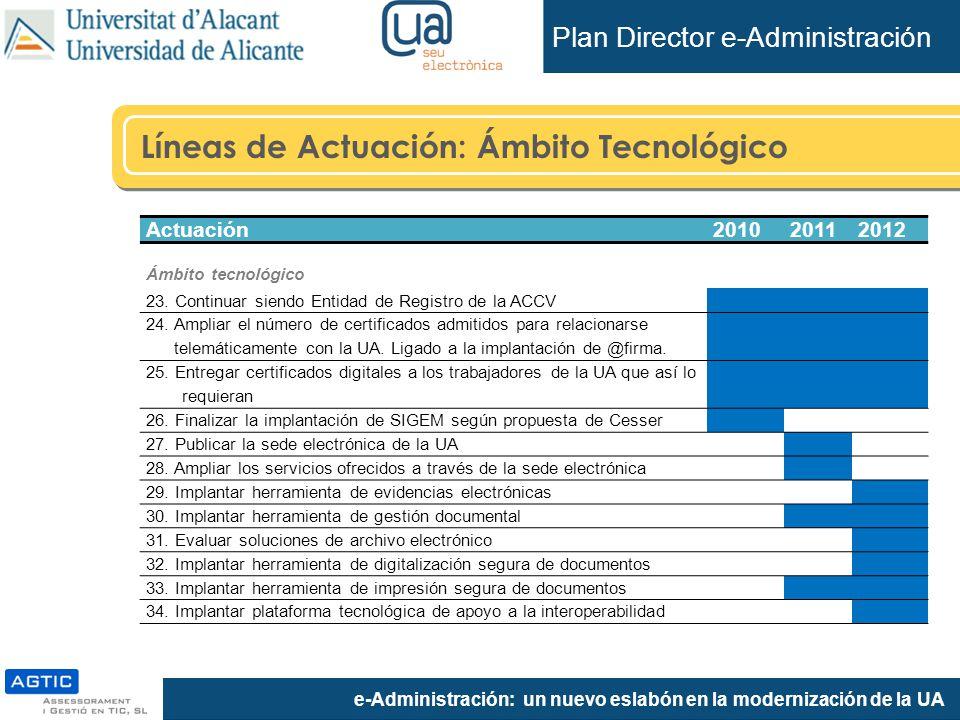 e-Administración: un nuevo eslabón en la modernización de la UA Líneas de Actuación: Ámbito Tecnológico Plan Director e-Administración Actuación201020112012 Ámbito tecnológico 23.