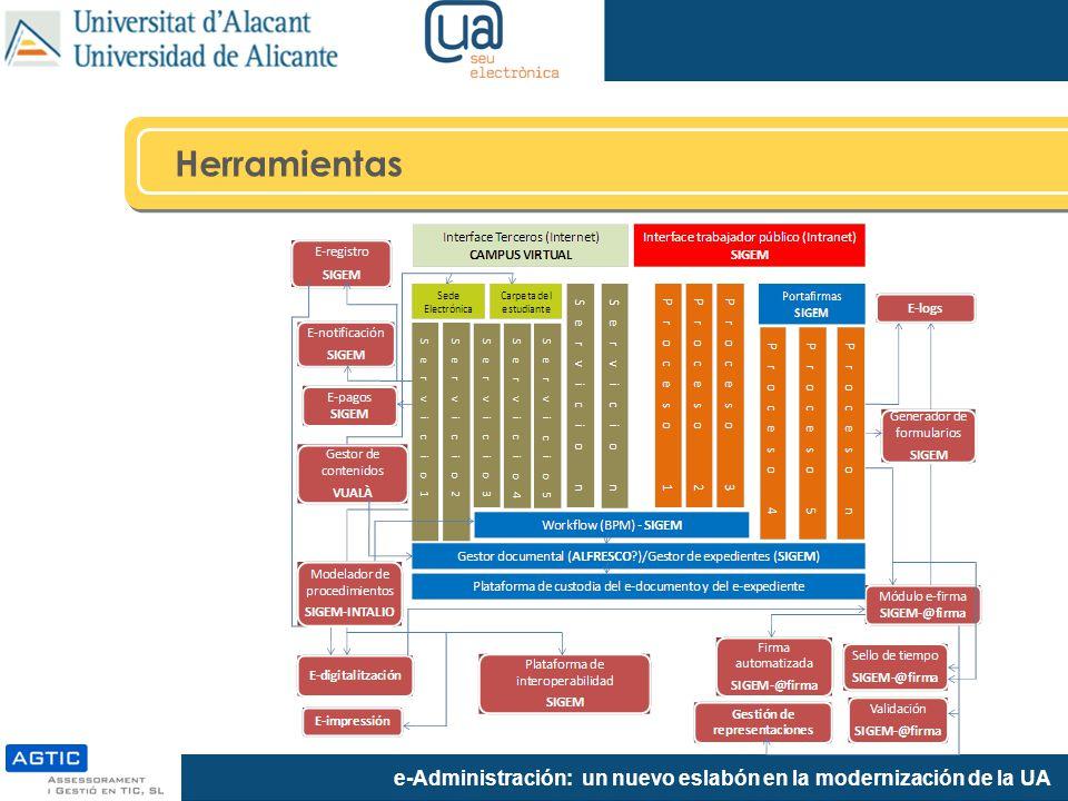 e-Administración: un nuevo eslabón en la modernización de la UA Herramientas