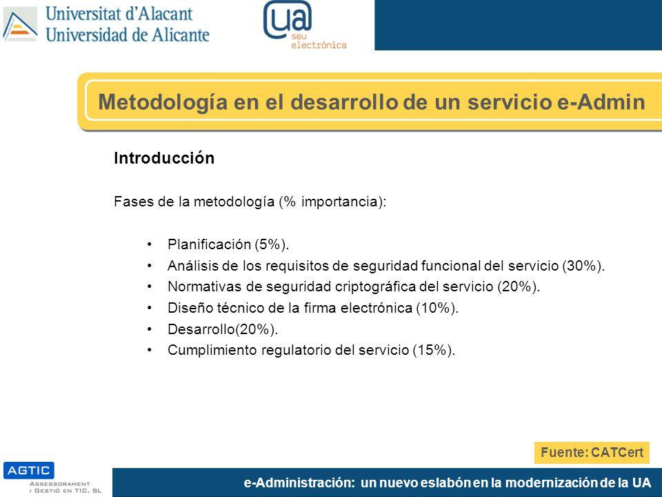 e-Administración: un nuevo eslabón en la modernización de la UA Introducción Fases de la metodología (% importancia): Planificación (5%). Análisis de