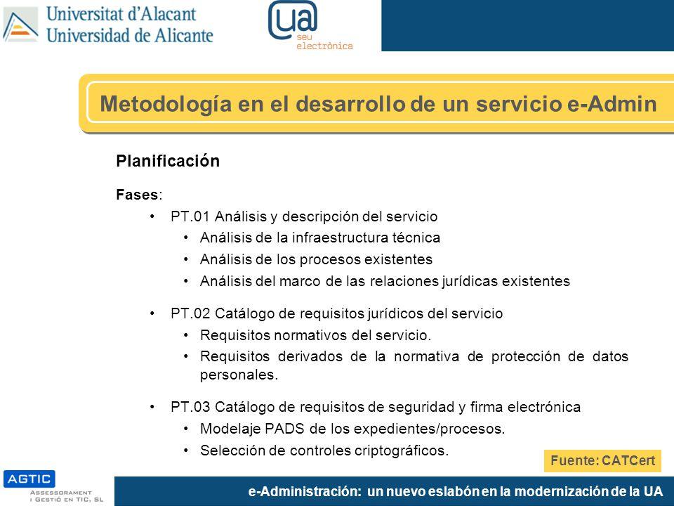 e-Administración: un nuevo eslabón en la modernización de la UA Planificación Fases: PT.01 Análisis y descripción del servicio Análisis de la infraest
