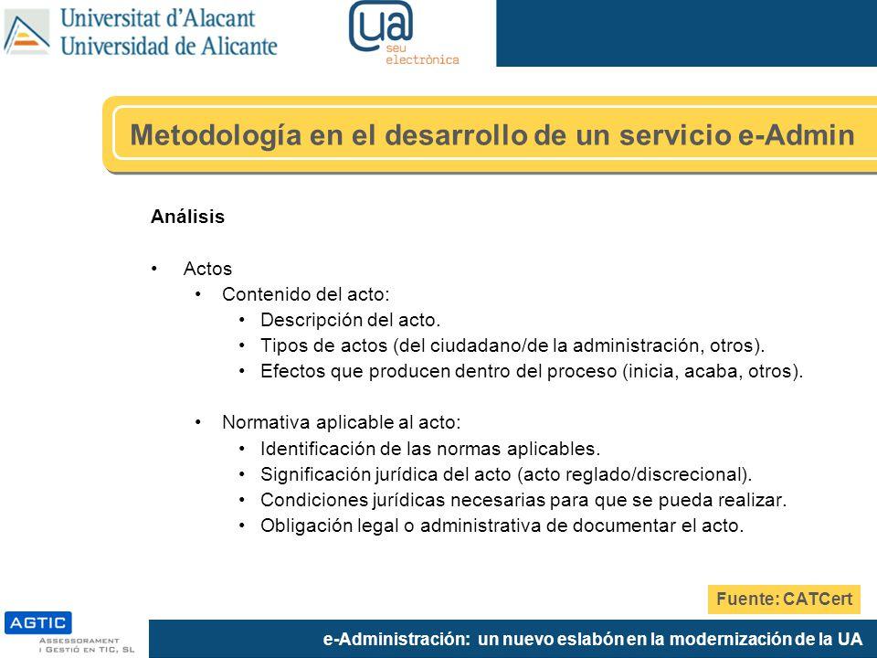 e-Administración: un nuevo eslabón en la modernización de la UA Análisis Actos Contenido del acto: Descripción del acto. Tipos de actos (del ciudadano