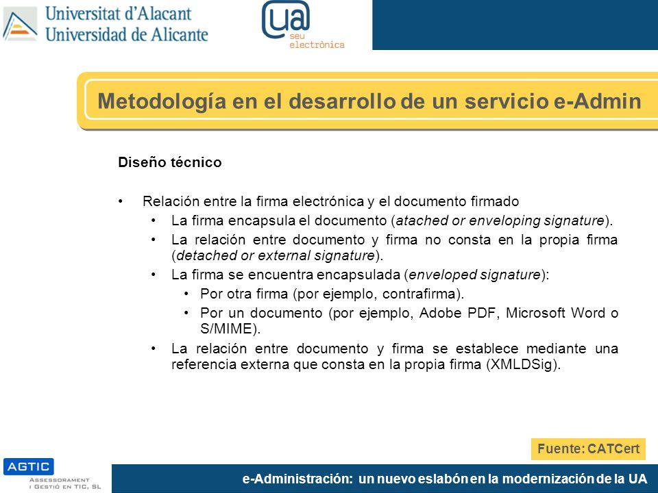e-Administración: un nuevo eslabón en la modernización de la UA Diseño técnico Relación entre la firma electrónica y el documento firmado La firma enc