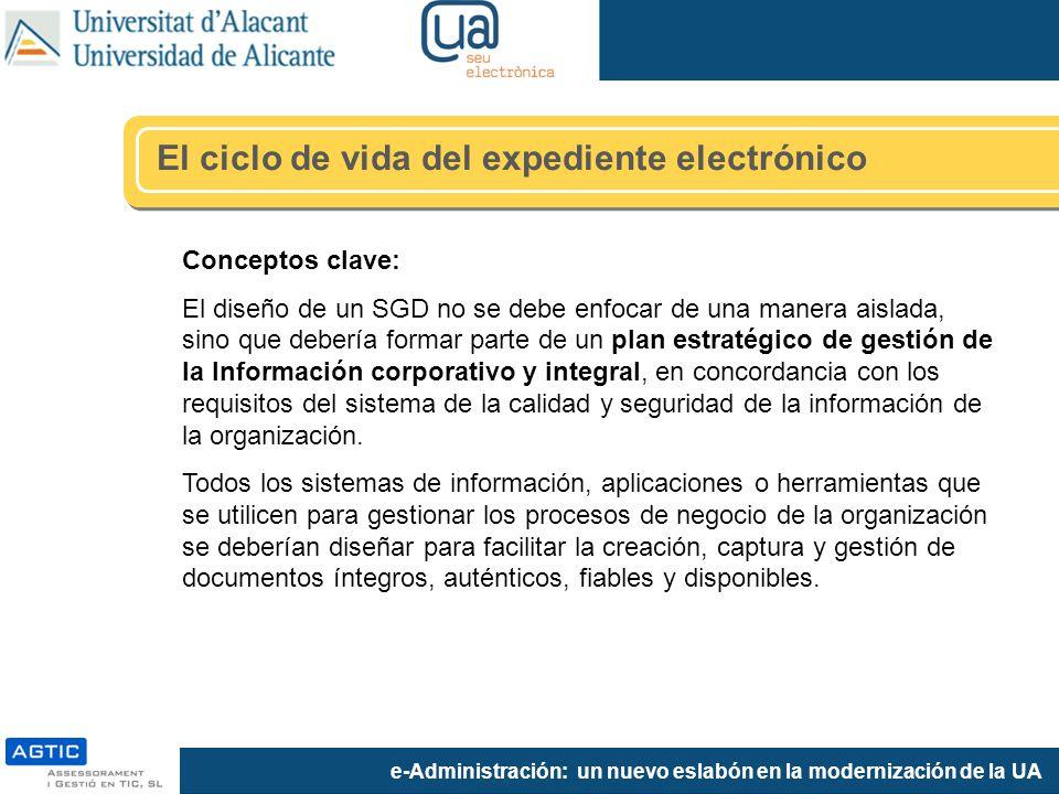 e-Administración: un nuevo eslabón en la modernización de la UA Conceptos clave: El diseño de un SGD no se debe enfocar de una manera aislada, sino qu