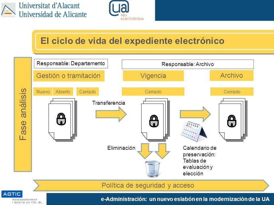 e-Administración: un nuevo eslabón en la modernización de la UA Gestión o tramitaciónVigencia Archivo AbiertoCerradoNuevoCerrado Transferencia Elimina