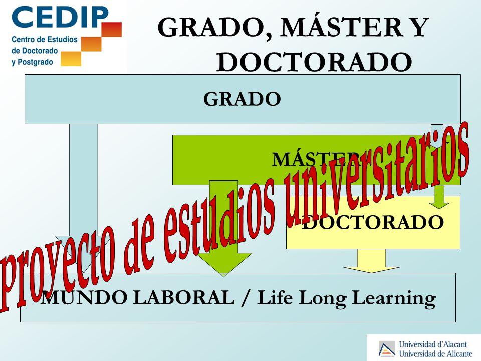 MÁSTER DOCTORADO GRADO MUNDO LABORAL / Life Long Learning GRADO, MÁSTER Y DOCTORADO