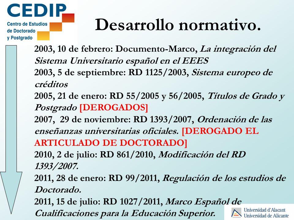 Desarrollo normativo. 2003, 10 de febrero: Documento-Marco, La integración del Sistema Universitario español en el EEES 2003, 5 de septiembre: RD 1125