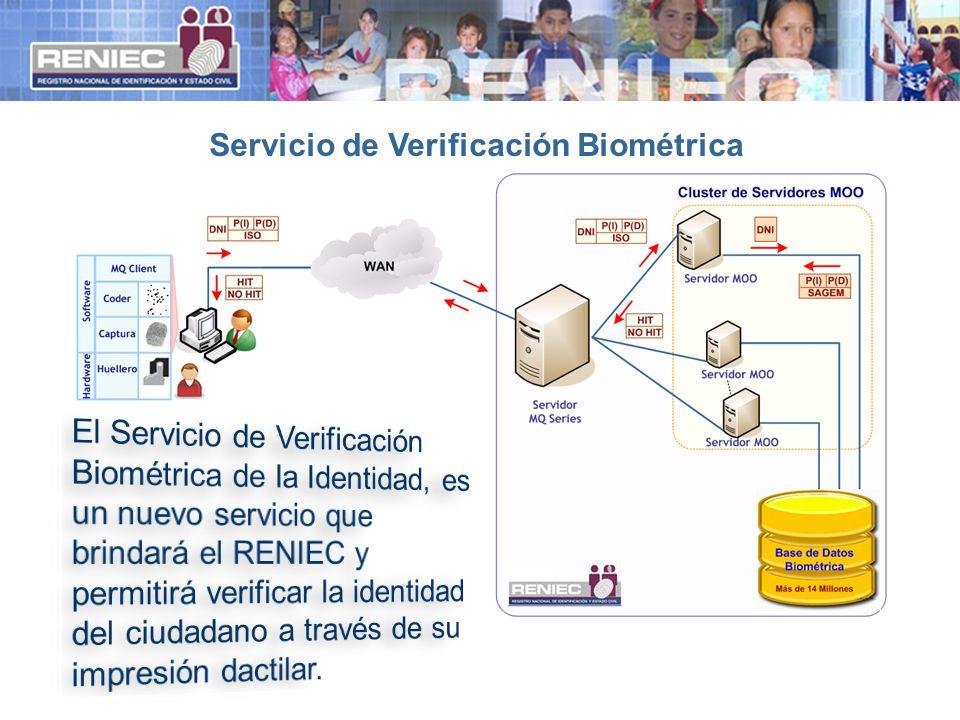 Servicio de Verificación Biométrica 24