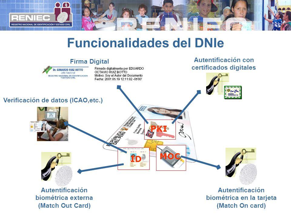 Funcionalidades del DNIe PKI ID MOC Autentificación con certificados digitales Firma Digital Autentificación biométrica externa (Match Out Card) Autentificación biométrica en la tarjeta (Match On card) Verificación de datos (ICAO,etc.)