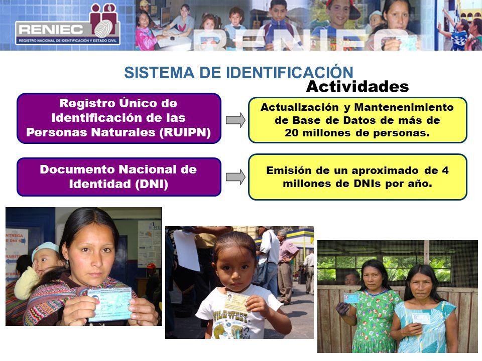 4 Actualización y Mantenenimiento de Base de Datos de más de 20 millones de personas. Registro Único de Identificación de las Personas Naturales (RUIP