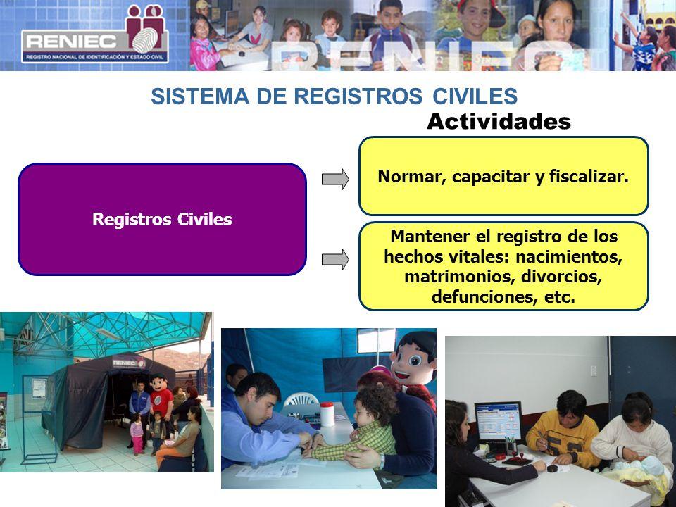 8 Normar, capacitar y fiscalizar. Registros Civiles Actividades SISTEMA DE REGISTROS CIVILES Mantener el registro de los hechos vitales: nacimientos,