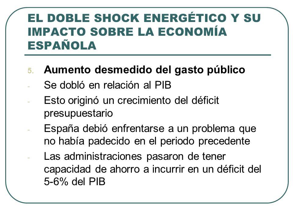 EL DOBLE SHOCK ENERGÉTICO Y SU IMPACTO SOBRE LA ECONOMÍA ESPAÑOLA 5. Aumento desmedido del gasto público - Se dobló en relación al PIB - Esto originó
