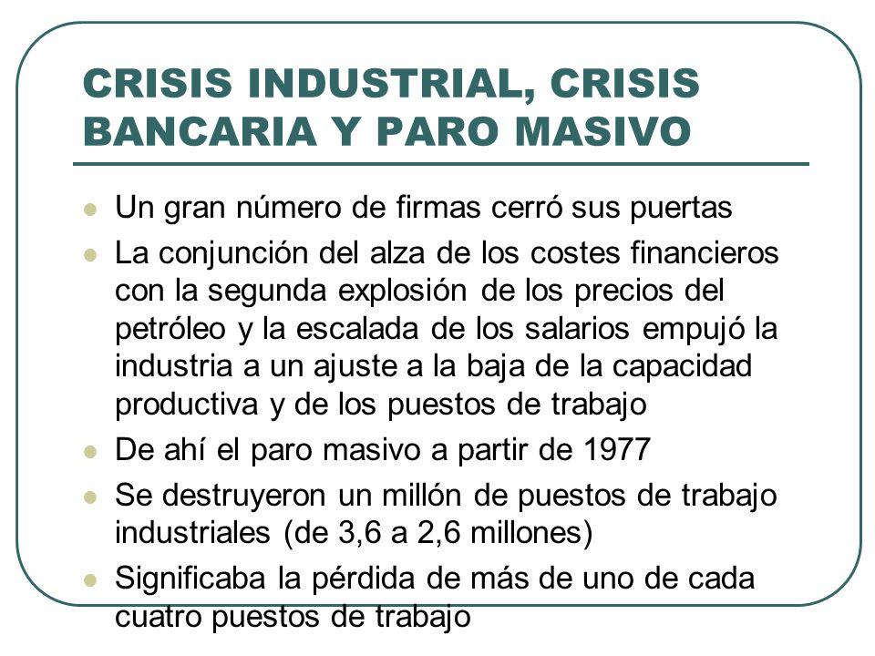 CRISIS INDUSTRIAL, CRISIS BANCARIA Y PARO MASIVO Un gran número de firmas cerró sus puertas La conjunción del alza de los costes financieros con la segunda explosión de los precios del petróleo y la escalada de los salarios empujó la industria a un ajuste a la baja de la capacidad productiva y de los puestos de trabajo De ahí el paro masivo a partir de 1977 Se destruyeron un millón de puestos de trabajo industriales (de 3,6 a 2,6 millones) Significaba la pérdida de más de uno de cada cuatro puestos de trabajo