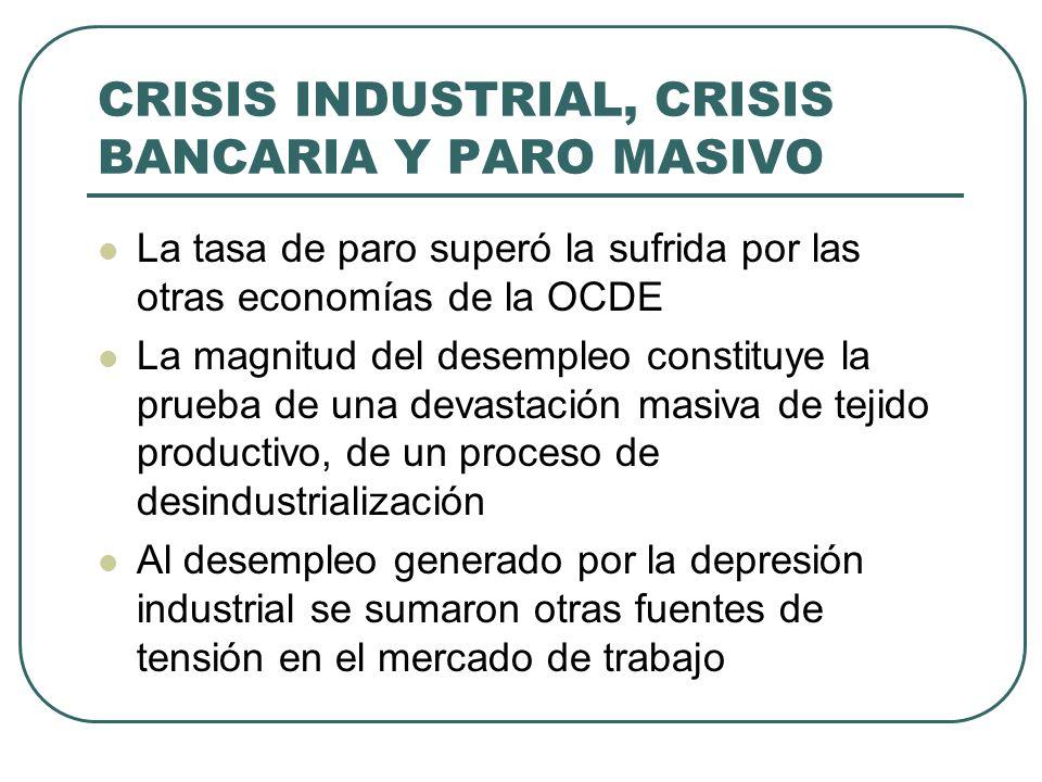 CRISIS INDUSTRIAL, CRISIS BANCARIA Y PARO MASIVO La tasa de paro superó la sufrida por las otras economías de la OCDE La magnitud del desempleo consti