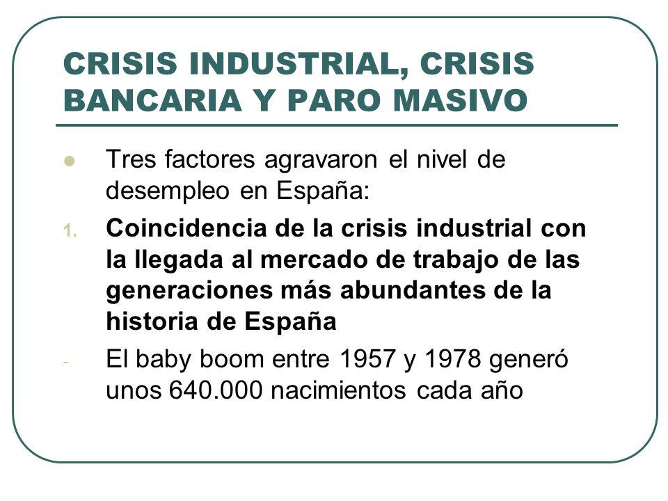 CRISIS INDUSTRIAL, CRISIS BANCARIA Y PARO MASIVO Tres factores agravaron el nivel de desempleo en España: 1. Coincidencia de la crisis industrial con