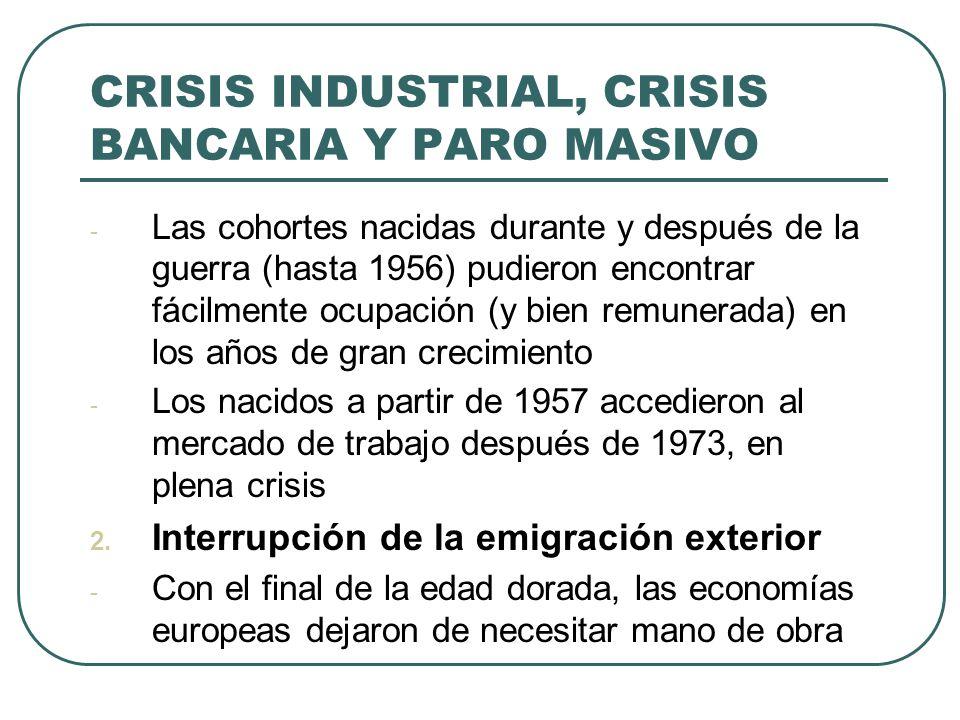 CRISIS INDUSTRIAL, CRISIS BANCARIA Y PARO MASIVO - Las cohortes nacidas durante y después de la guerra (hasta 1956) pudieron encontrar fácilmente ocupación (y bien remunerada) en los años de gran crecimiento - Los nacidos a partir de 1957 accedieron al mercado de trabajo después de 1973, en plena crisis 2.