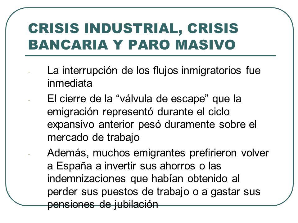 CRISIS INDUSTRIAL, CRISIS BANCARIA Y PARO MASIVO - La interrupción de los flujos inmigratorios fue inmediata - El cierre de la válvula de escape que la emigración representó durante el ciclo expansivo anterior pesó duramente sobre el mercado de trabajo - Además, muchos emigrantes prefirieron volver a España a invertir sus ahorros o las indemnizaciones que habían obtenido al perder sus puestos de trabajo o a gastar sus pensiones de jubilación
