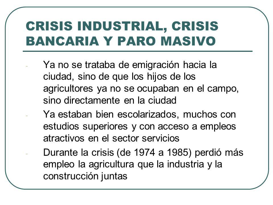 CRISIS INDUSTRIAL, CRISIS BANCARIA Y PARO MASIVO - Ya no se trataba de emigración hacia la ciudad, sino de que los hijos de los agricultores ya no se