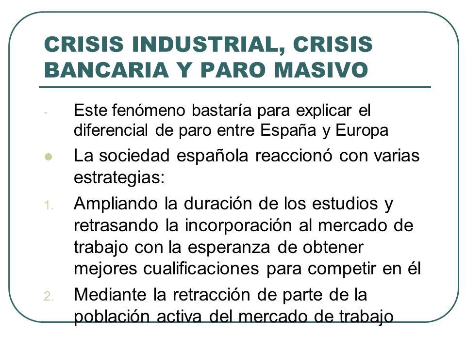 CRISIS INDUSTRIAL, CRISIS BANCARIA Y PARO MASIVO - Este fenómeno bastaría para explicar el diferencial de paro entre España y Europa La sociedad española reaccionó con varias estrategias: 1.