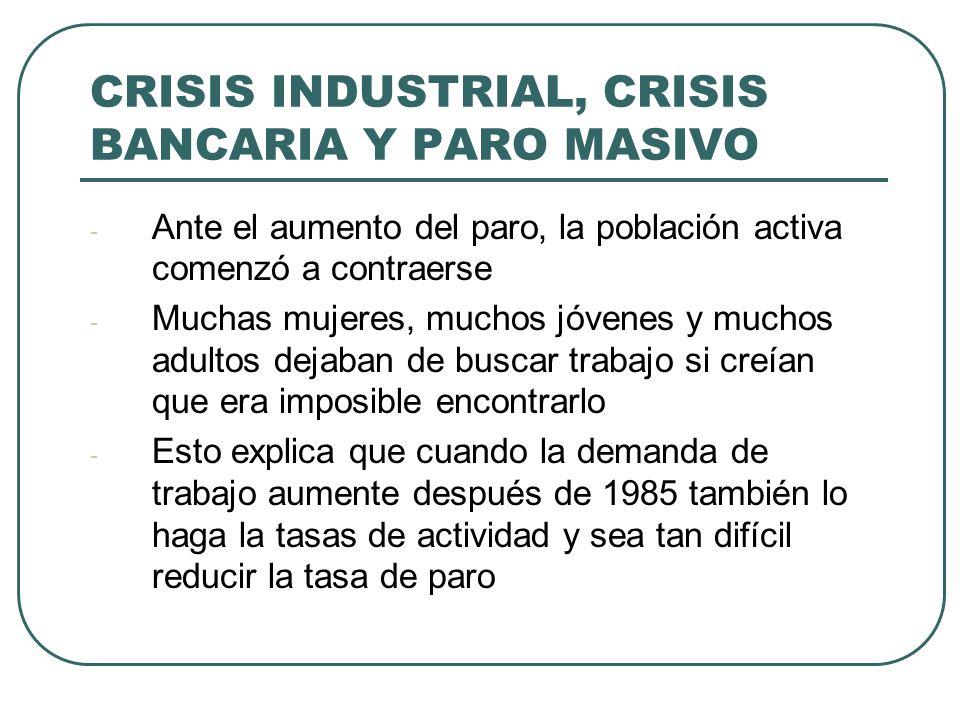 CRISIS INDUSTRIAL, CRISIS BANCARIA Y PARO MASIVO - Ante el aumento del paro, la población activa comenzó a contraerse - Muchas mujeres, muchos jóvenes