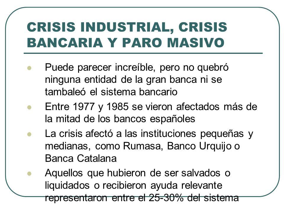 CRISIS INDUSTRIAL, CRISIS BANCARIA Y PARO MASIVO Puede parecer increíble, pero no quebró ninguna entidad de la gran banca ni se tambaleó el sistema bancario Entre 1977 y 1985 se vieron afectados más de la mitad de los bancos españoles La crisis afectó a las instituciones pequeñas y medianas, como Rumasa, Banco Urquijo o Banca Catalana Aquellos que hubieron de ser salvados o liquidados o recibieron ayuda relevante representaron entre el 25-30% del sistema