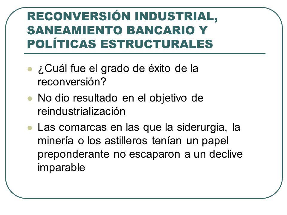 RECONVERSIÓN INDUSTRIAL, SANEAMIENTO BANCARIO Y POLÍTICAS ESTRUCTURALES ¿Cuál fue el grado de éxito de la reconversión.