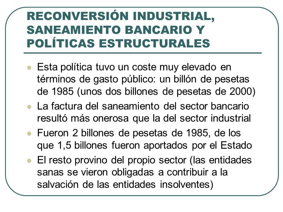 RECONVERSIÓN INDUSTRIAL, SANEAMIENTO BANCARIO Y POLÍTICAS ESTRUCTURALES Esta política tuvo un coste muy elevado en términos de gasto público: un billón de pesetas de 1985 (unos dos billones de pesetas de 2000) La factura del saneamiento del sector bancario resultó más onerosa que la del sector industrial Fueron 2 billones de pesetas de 1985, de los que 1,5 billones fueron aportados por el Estado El resto provino del propio sector (las entidades sanas se vieron obligadas a contribuir a la salvación de las entidades insolventes)