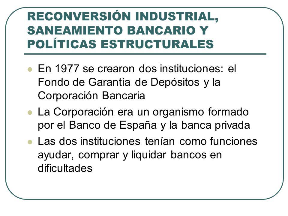 RECONVERSIÓN INDUSTRIAL, SANEAMIENTO BANCARIO Y POLÍTICAS ESTRUCTURALES En 1977 se crearon dos instituciones: el Fondo de Garantía de Depósitos y la Corporación Bancaria La Corporación era un organismo formado por el Banco de España y la banca privada Las dos instituciones tenían como funciones ayudar, comprar y liquidar bancos en dificultades