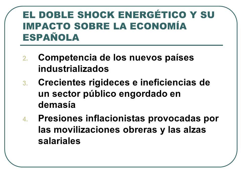 EL DOBLE SHOCK ENERGÉTICO Y SU IMPACTO SOBRE LA ECONOMÍA ESPAÑOLA 2. Competencia de los nuevos países industrializados 3. Crecientes rigideces e inefi